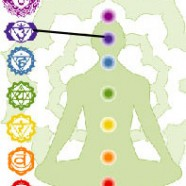 Boost your intuition – Open your third eye